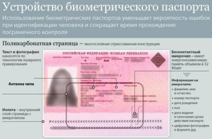 Как получить биометрический загранпаспорт?