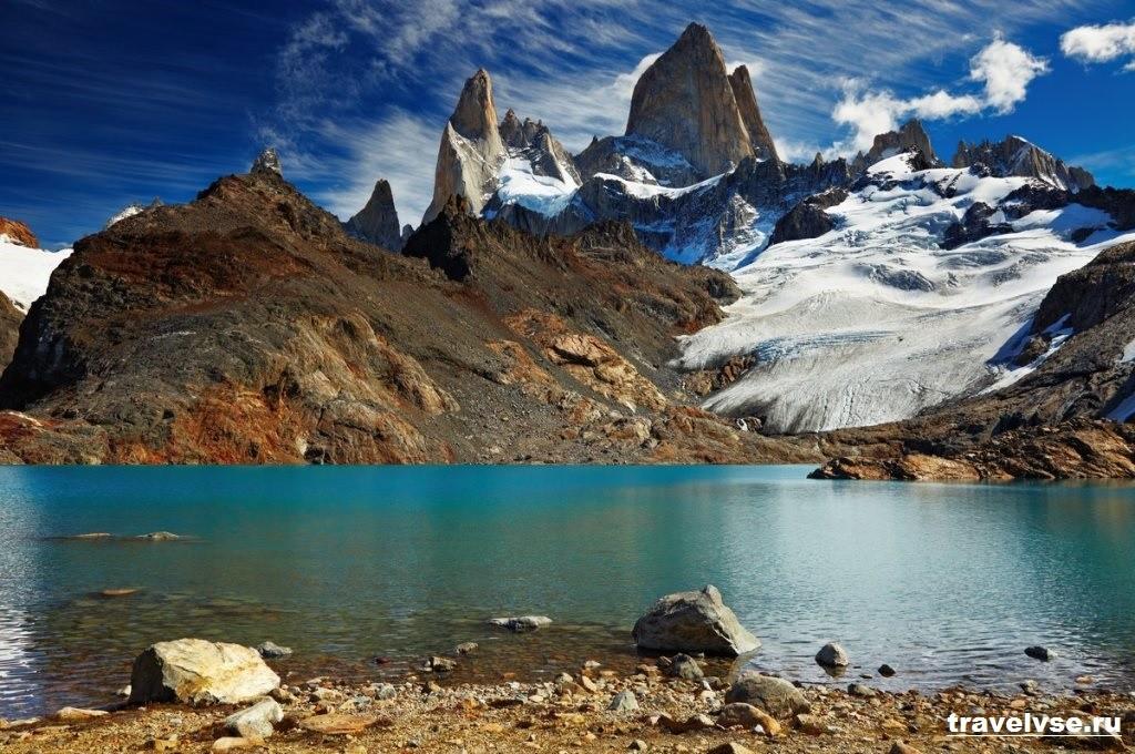 Патагония в Аргентине